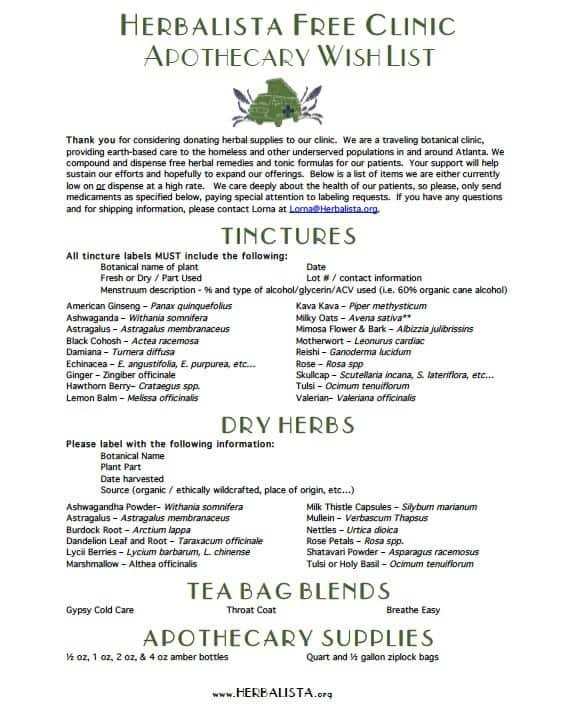 Apothecary Wish List – Herbalista